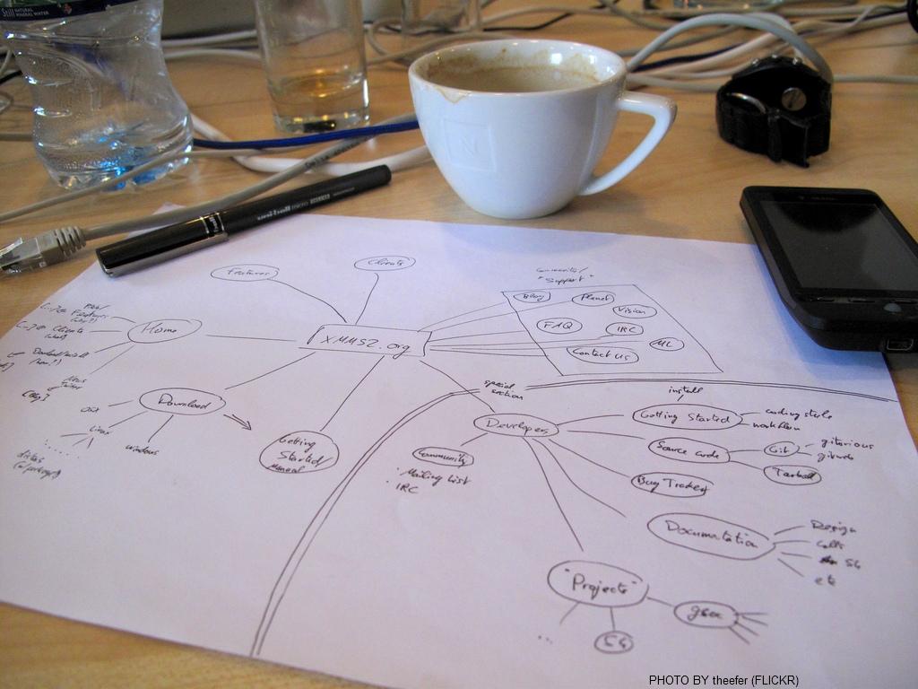幾小時建立公司網站 – 第一章 (簡介)