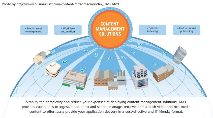 最新雲端服務提升網頁內容傳送速度