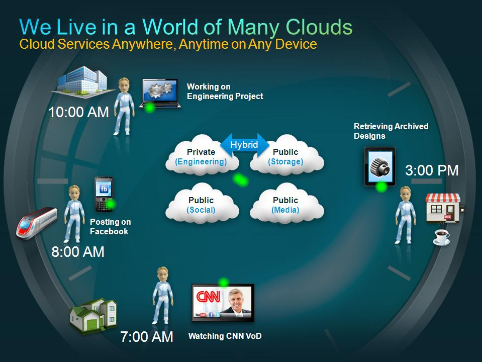 Cisco_CTM_CloudVerse