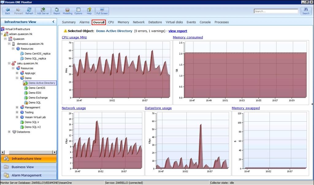 Veeam One Monitor Tutorial