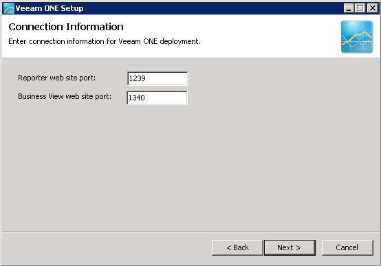 Veeam One Installation