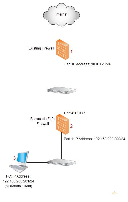 Barracuda_Diagram