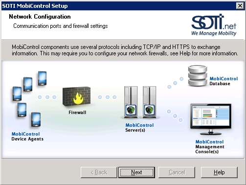 Soti MobiControl Server Installation