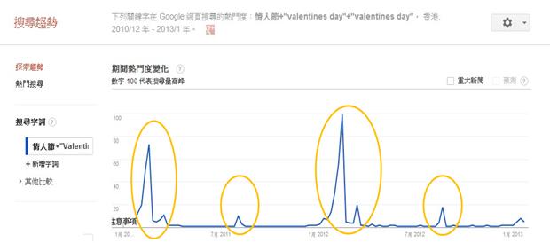 Google_Keywords06_20130201
