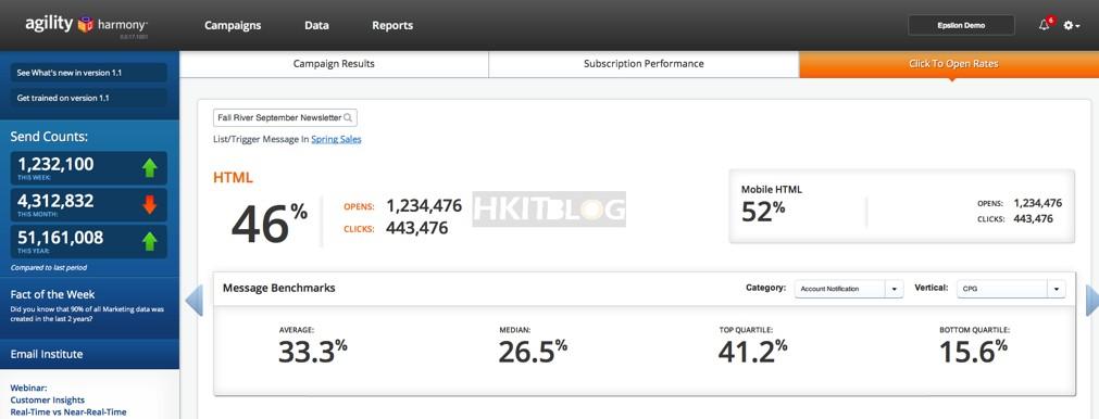 New_Breed_Campaign_Metrics__20130808_04
