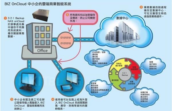 Cloud_ERP_20131002