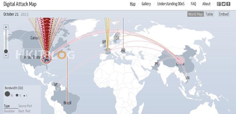 DDoS_Attack_20131022
