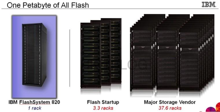 IBM_Flash_Storage_01_003