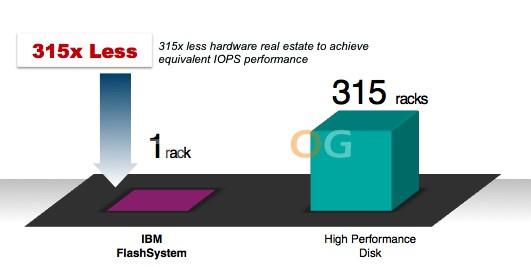 IBM_20131101_02