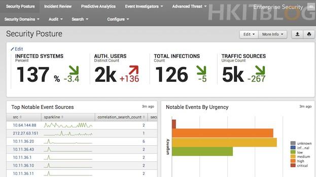 Splunk_App_For_Enterprise_Security_20140211