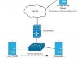 (第二篇) Barracuda Spam Firewall 抵擋層出不窮電郵攻擊 – 網絡圖表解釋