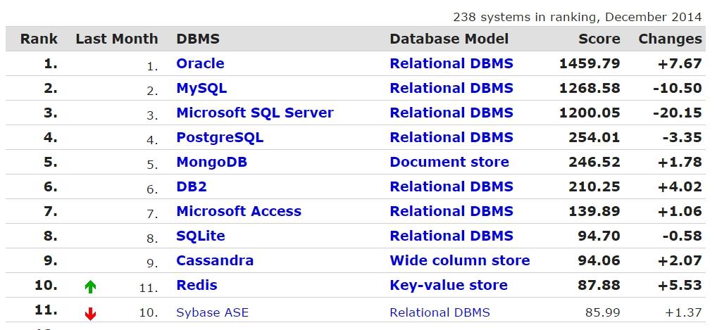 NoSQL_20141217_01