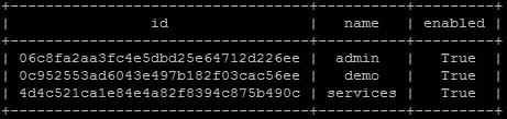 OpenStack RDO Installation