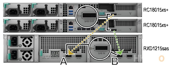 Synology_SAS_Cable_Ports_20150626_2