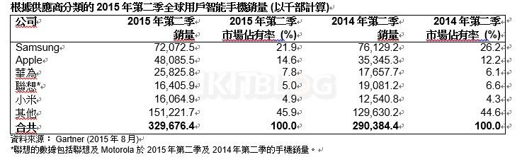 smartphone_sale_20150822_01
