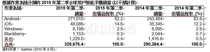smartphone_sale_20150822_02
