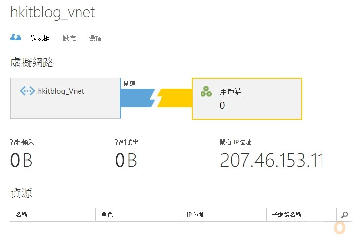 Microsoft Azure Point to Site VPN generate cert