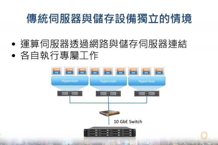 QNAP Virtualization 01