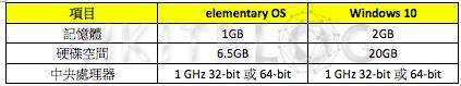 elementary_os_20151113_01
