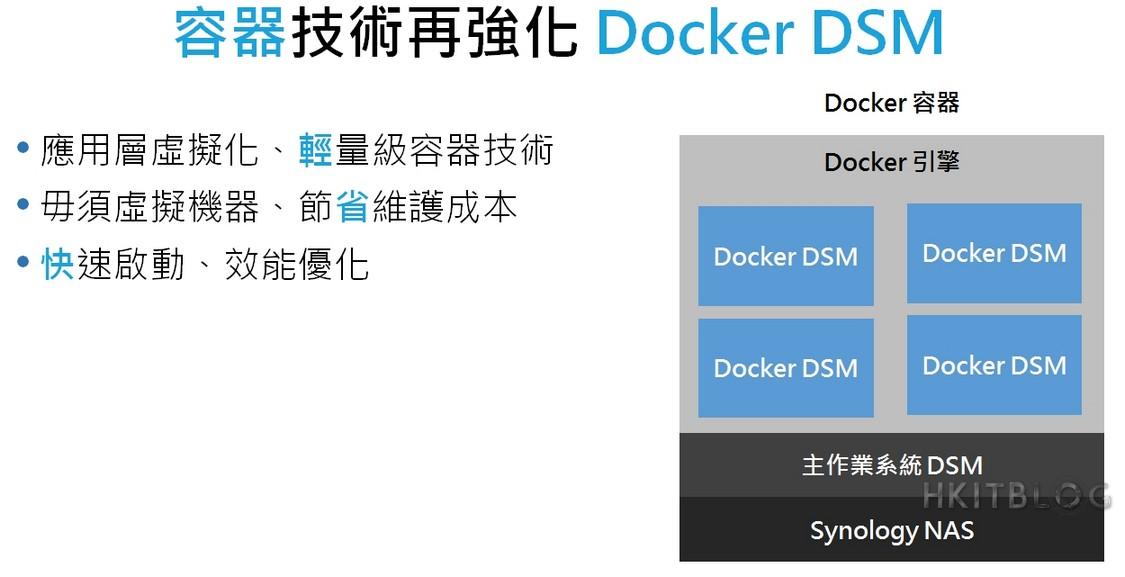 Synology Docker DSM Testing 09