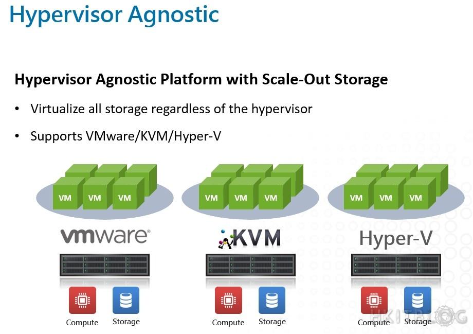 Bigtera VirtualStor Converger