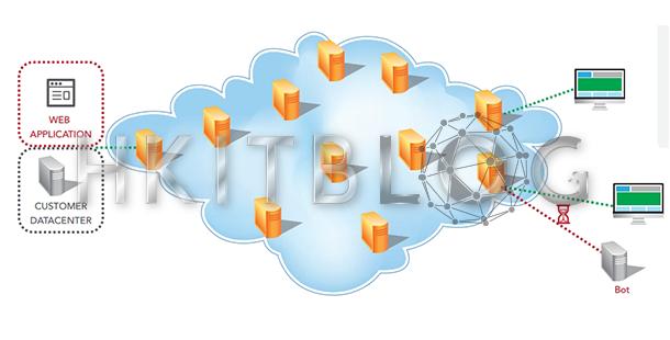 動態、靜態、串流 CDN 服務選購攻略:CDN 廠商功能大不同(2)