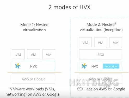 地獄變天堂:IT 人架設 SaaS Virtual Lab 測試環境、練習平台無難度!