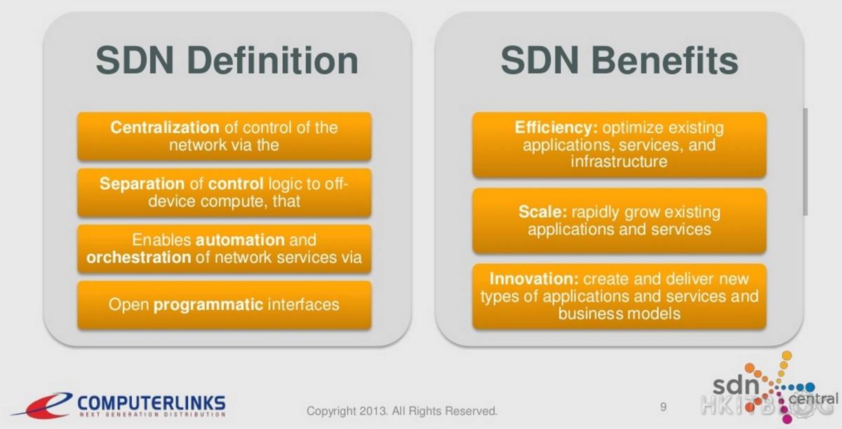 談傳統網路架構的毛病、SDN 又是如何改善傳統複雜網絡架構?