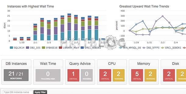 全面提升 CDB 中的 PDB 速度!為 Oracle Database 12c 而設的加速方案