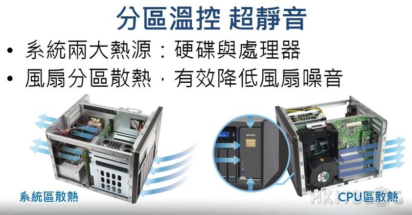QNAP TANK-860-QGW and TVS-x82T
