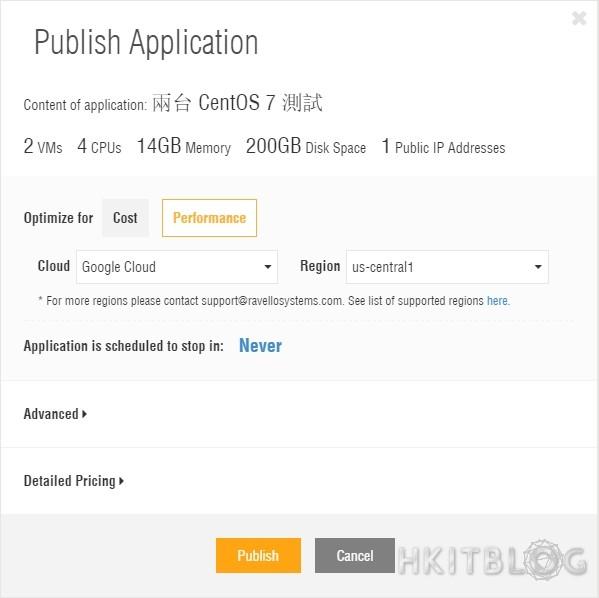 ravellosystems create blueprints hkitblog