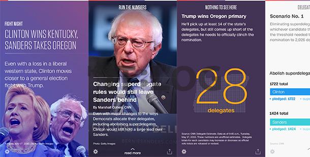 大數據預測美國下一任總統!分析結合應用助選民了解最新戰況