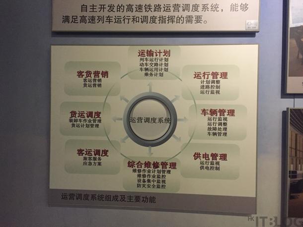 那怕再多 87,000 里!談科技如何協助完善中國鐵路管理