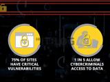 為新建網站提供加密功能:全自動接口助供應商完成 SSL 證書整合和自動部署