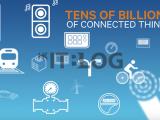 物聯網安全危機不處理!生命將置於危險境地