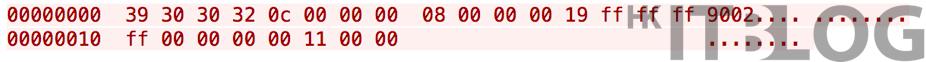 驚!小心!駭客正通過 Google Drive 散佈 9002 木馬程式(附入侵過程詳解)