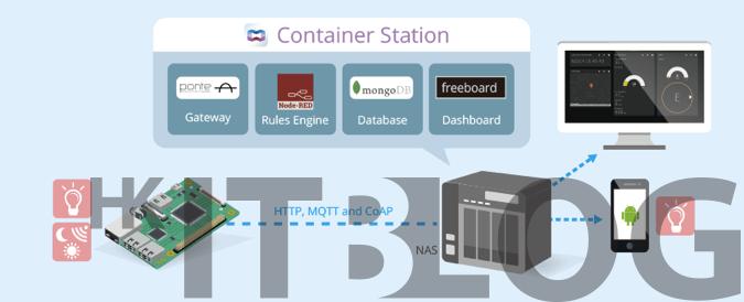 容器技術發揮得淋漓盡致!藉Container 讓NAS 變身IoT 中控台