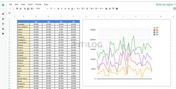 步向公有雲有跡可尋:Synology 推自家協作軟件套裝!