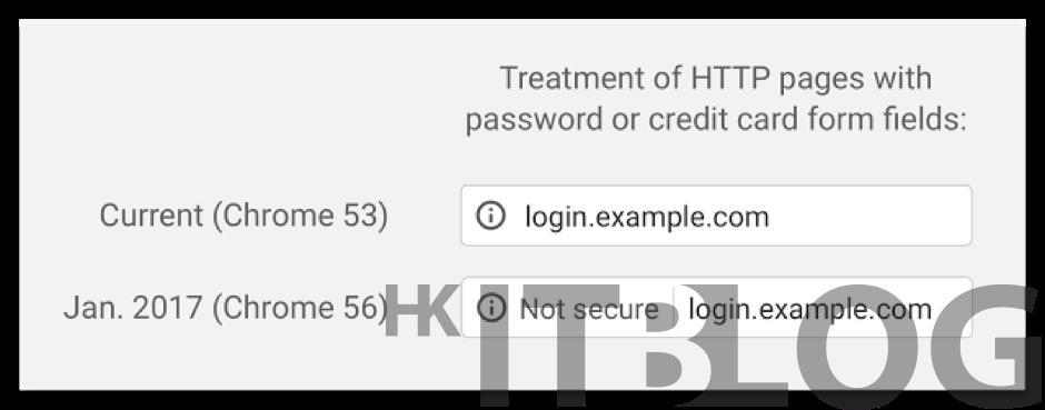 把握機會!快快為網站取得 CA SSL 證書以避免列入黑名單