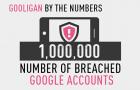 Google 出現嚴重漏洞!Gooligan 入侵超過 100 萬個帳戶
