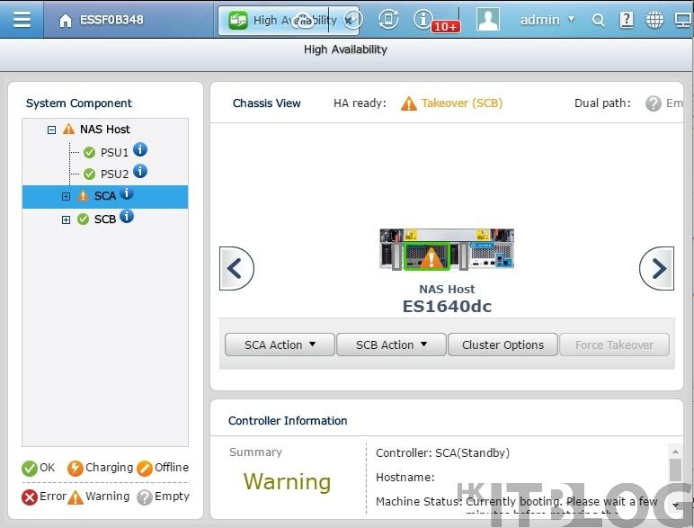 深入研究 QNAP ES1640dc 雙主動控制器、故障轉移輕易達成!