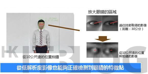 即時偵測遠處人群視線方向:新技術如何提升安全防禦?