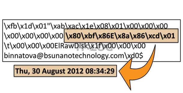 識破 Shamoon 2 惡意攻擊!發現華為 FusionCloud 多個用戶名及密碼