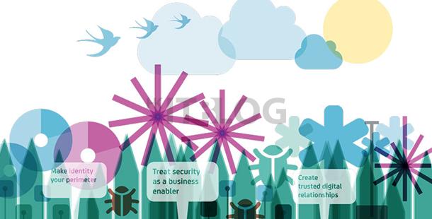 調查顯示:成功資訊保安策略是推動業務增長關鍵
