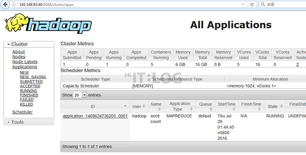 Wordcount 測試實作:教你以 Hadoop 進行簡單文字分析!
