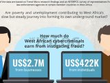 駭客橫行:Yahoo Boys 與網路詐騙份子橫行暗黑世界
