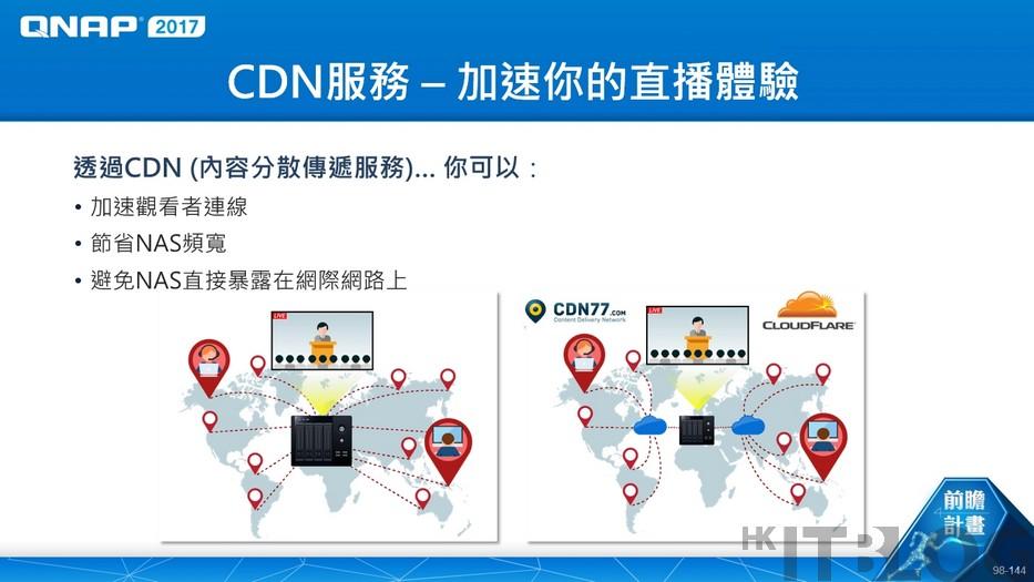 媒體公司不二之選︰輕鬆架設 CDN 私有雲直播平台!