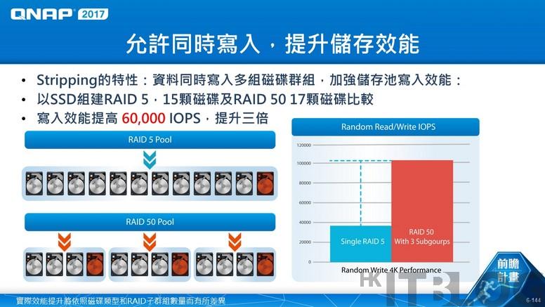 為甚麼 NAS 加入 RAID 50/60 將可聚集更高效能、容量與保護?