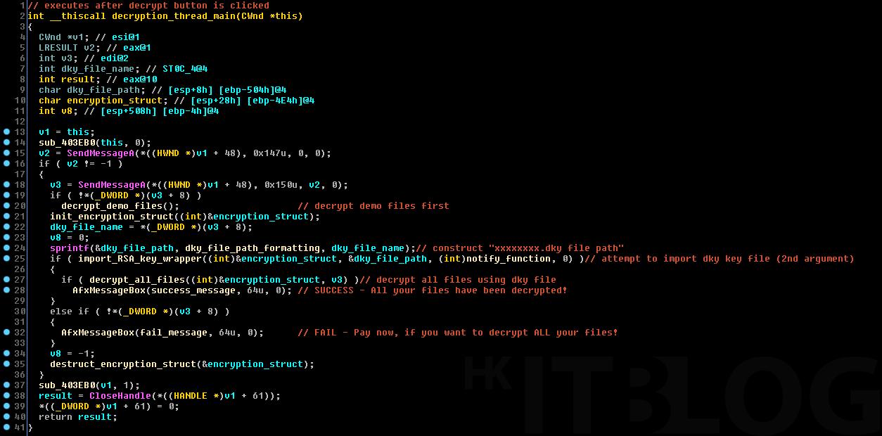 駭客根本不知誰在付款!支付 WannaCry 勒索軟體贖金成效存疑!