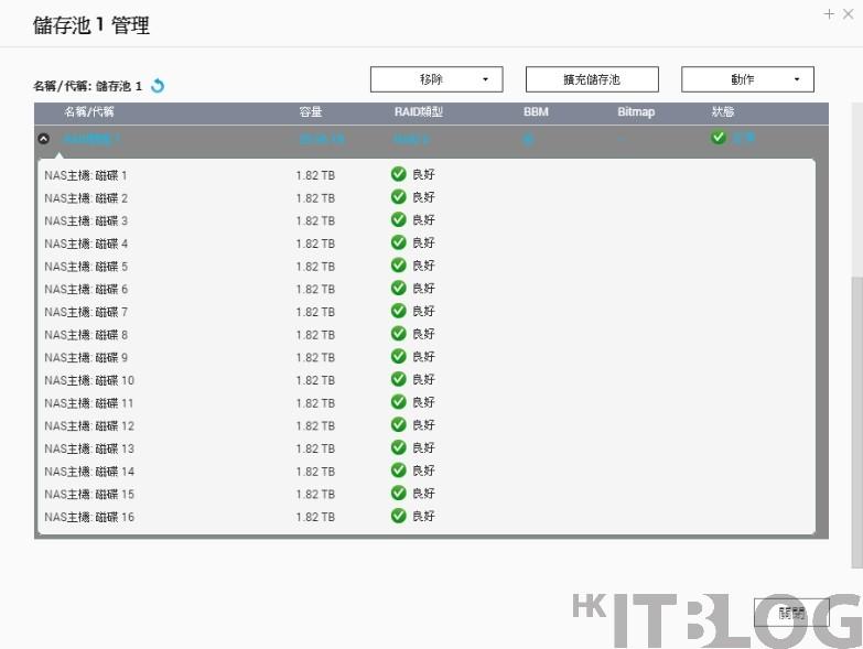 玩轉 NAS 秘技︰實測 iSCSI LUN 區塊層級快照速度!